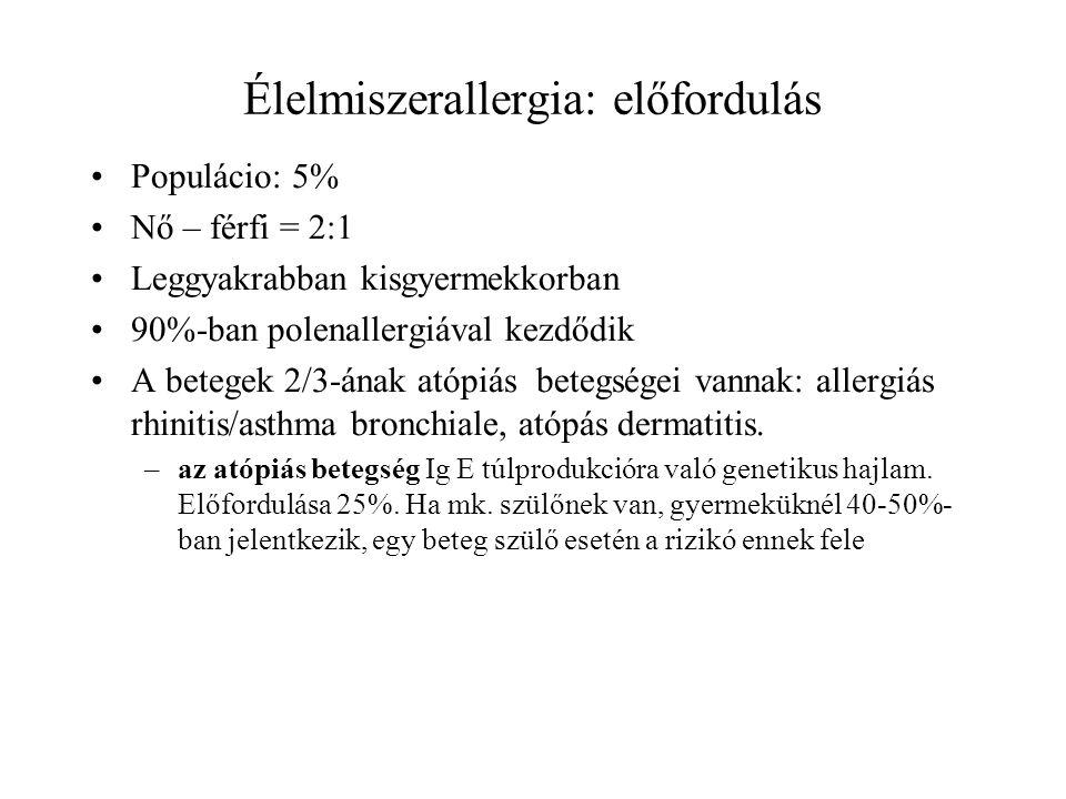 Élelmiszerallergia: előfordulás Populácio: 5% Nő – férfi = 2:1 Leggyakrabban kisgyermekkorban 90%-ban polenallergiával kezdődik A betegek 2/3-ának ató