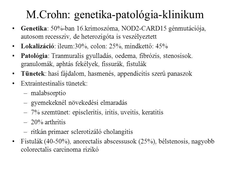 M.Crohn: genetika-patológia-klinikum Genetika: 50%-ban 16.krimoszóma, NOD2-CARD15 génmutációja, autosom recessziv, de heterozigóta is veszélyeztett Lo