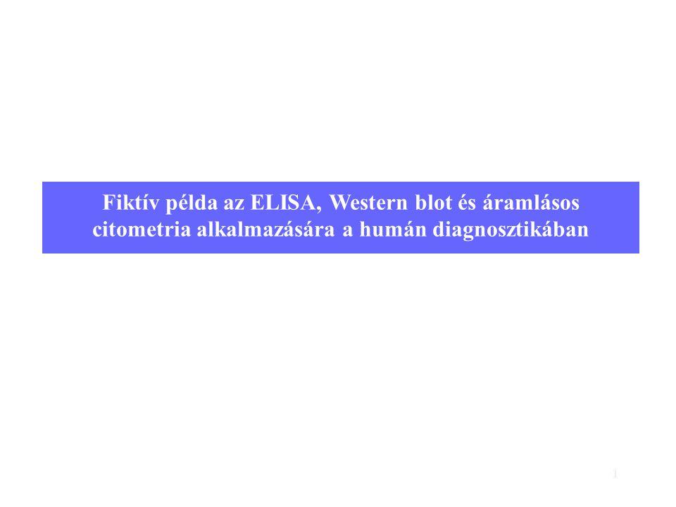11 Fiktív példa az ELISA, Western blot és áramlásos citometria alkalmazására a humán diagnosztikában