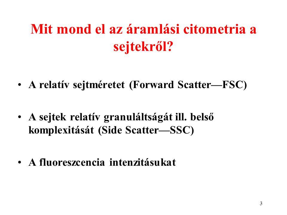 3 Mit mond el az áramlási citometria a sejtekről? A relatív sejtméretet (Forward Scatter—FSC) A sejtek relatív granuláltságát ill. belső komplexitását