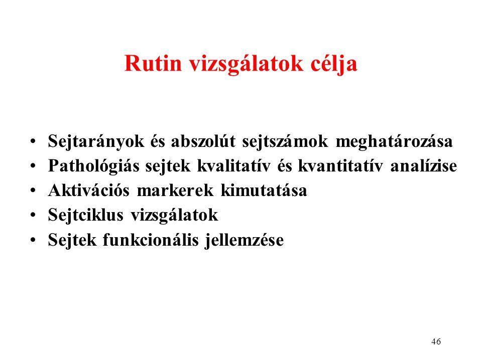 46 Rutin vizsgálatok célja Sejtarányok és abszolút sejtszámok meghatározása Pathológiás sejtek kvalitatív és kvantitatív analízise Aktivációs markerek