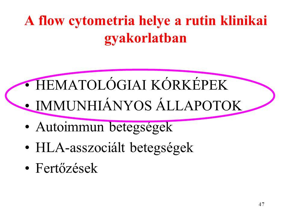 47 A flow cytometria helye a rutin klinikai gyakorlatban HEMATOLÓGIAI KÓRKÉPEK IMMUNHIÁNYOS ÁLLAPOTOK Autoimmun betegségek HLA-asszociált betegségek F