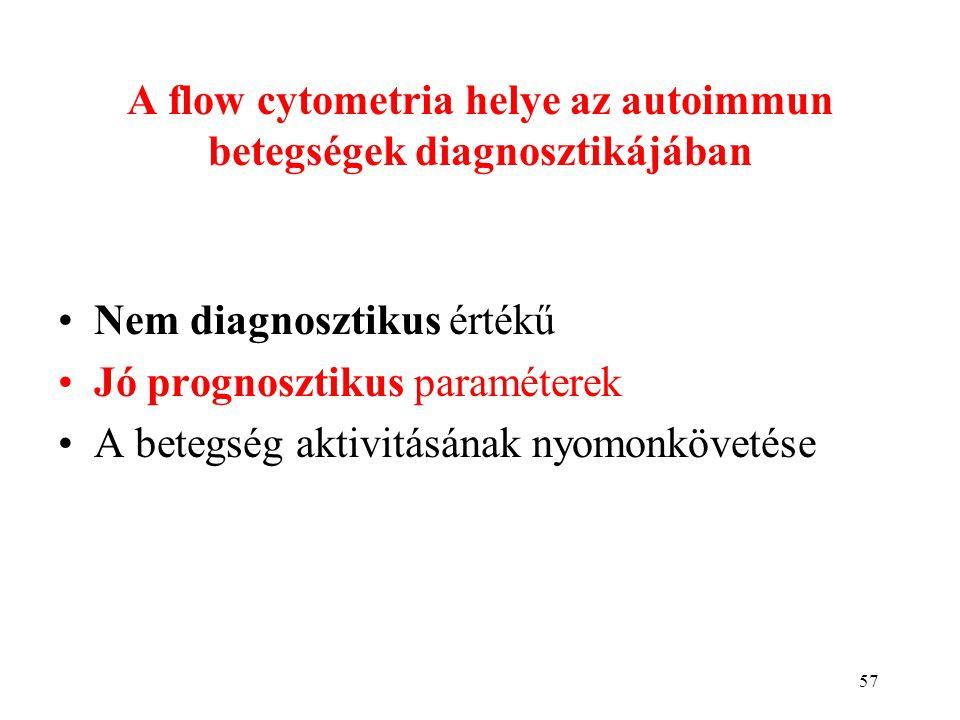 57 A flow cytometria helye az autoimmun betegségek diagnosztikájában Nem diagnosztikus értékű Jó prognosztikus paraméterek A betegség aktivitásának ny