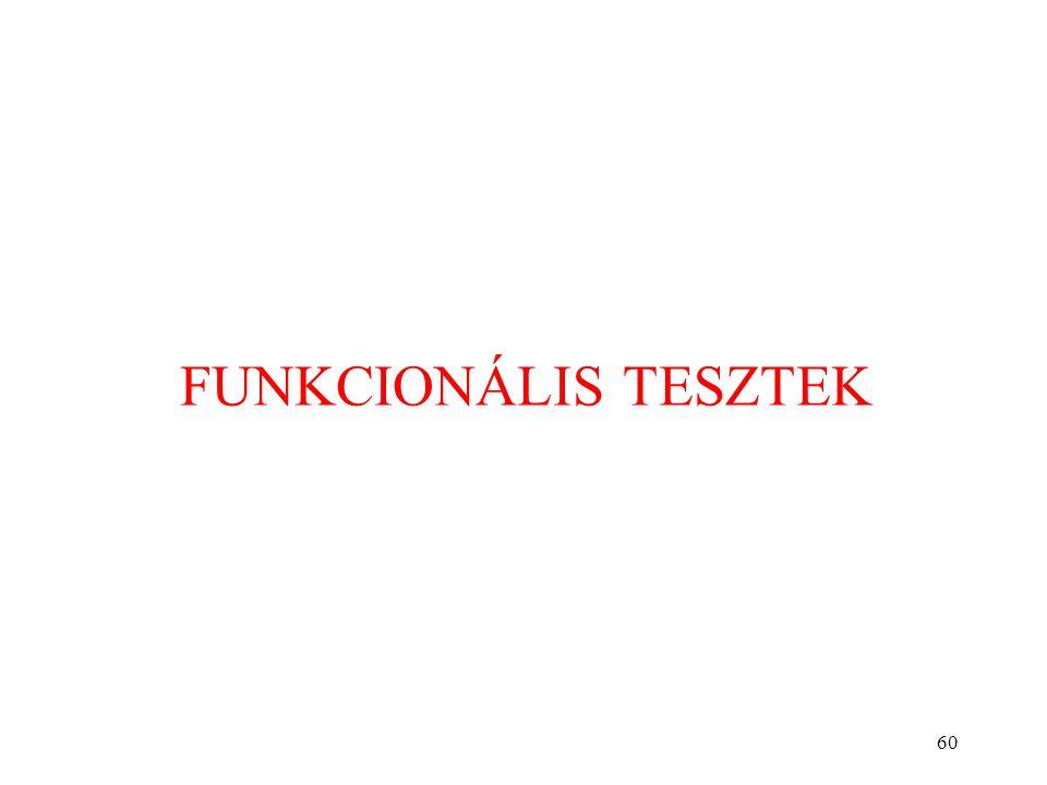 60 FUNKCIONÁLIS TESZTEK