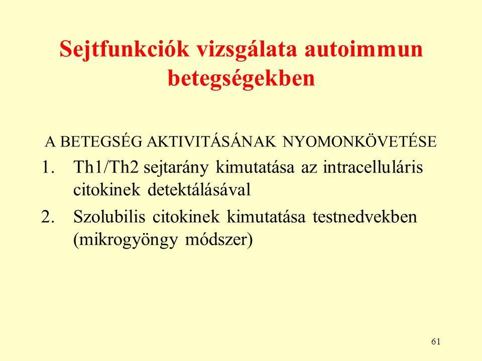 61 Sejtfunkciók vizsgálata autoimmun betegségekben A BETEGSÉG AKTIVITÁSÁNAK NYOMONKÖVETÉSE 1.Th1/Th2 sejtarány kimutatása az intracelluláris citokinek