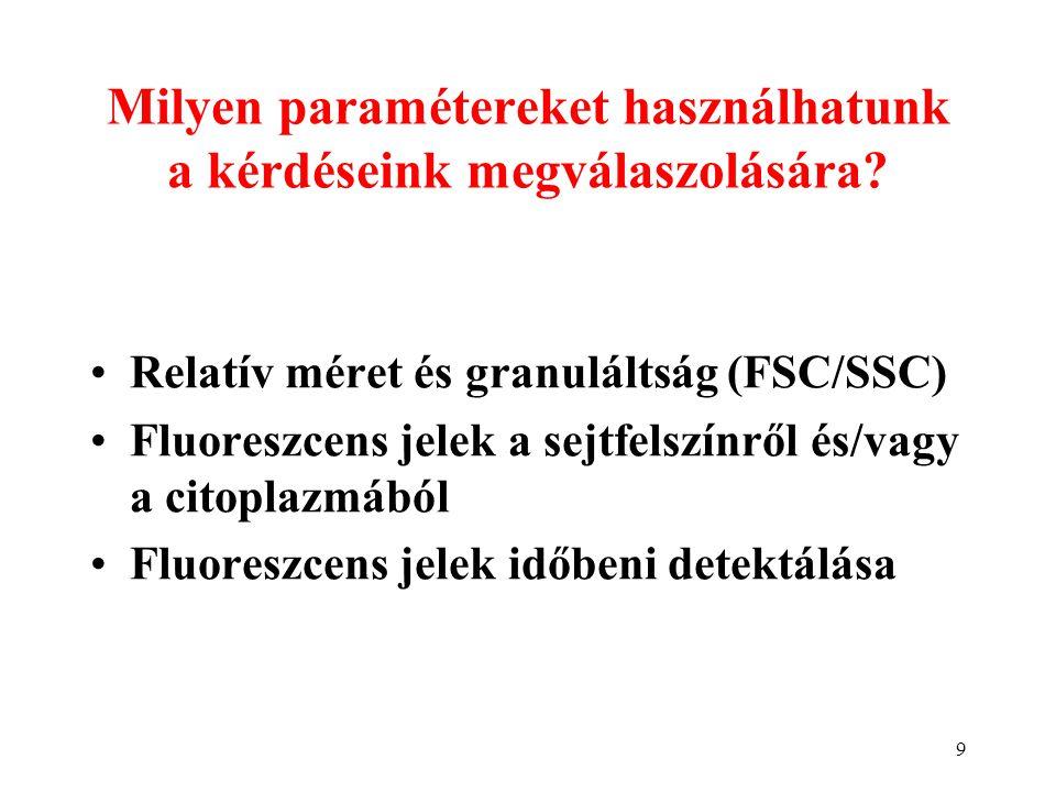 9 Milyen paramétereket használhatunk a kérdéseink megválaszolására? Relatív méret és granuláltság (FSC/SSC) Fluoreszcens jelek a sejtfelszínről és/vag