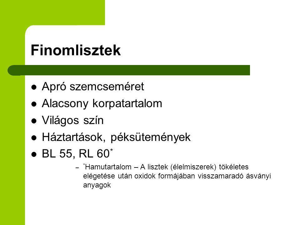 Malomipari termékek E-vitamin tartalma (μg/100g)