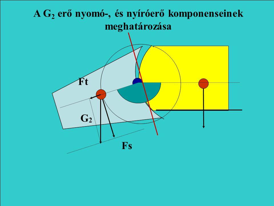 NYÍRÓERŐ G1G1 G2G2 Fs = G 2 G1G1 G2G2