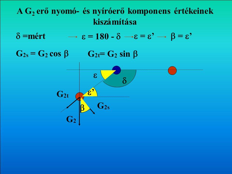 G2G2 Fs Ft A G 2 erő nyomó-, és nyíróerő komponenseinek meghatározása