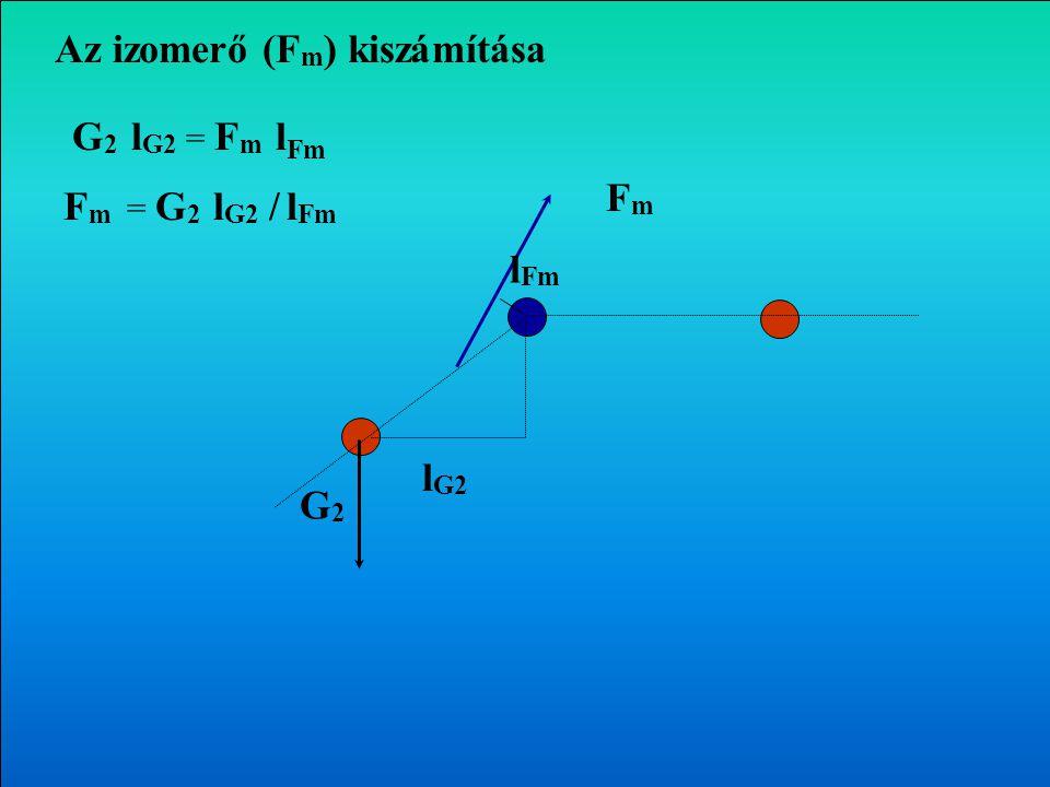   ''   =mért  = 180 -   =  '  =  ' A G 2 erő nyomó- és nyíróerő komponens értékeinek kiszámítása G2G2 G 2s = G 2 cos  G 2t = G 2 sin  G