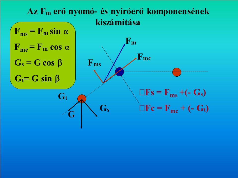 Az F m erő nyomó- és nyíróerő komponens értékek kiszámítása G2G2 FmFm F m = G 2 l G2 / lF m2 FmcFmc  F ms F mc = F m cos  Fms Fms = F m sin 