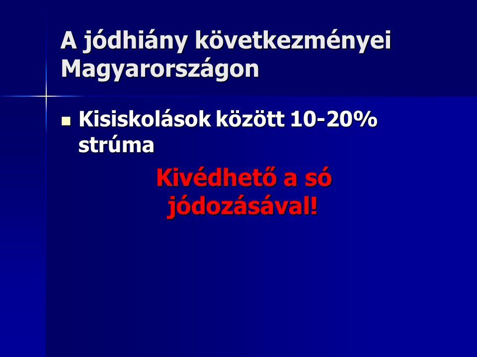 A jódhiány következményei Magyarországon Kisiskolások között 10-20% strúma Kisiskolások között 10-20% strúma Kivédhető a só jódozásával!