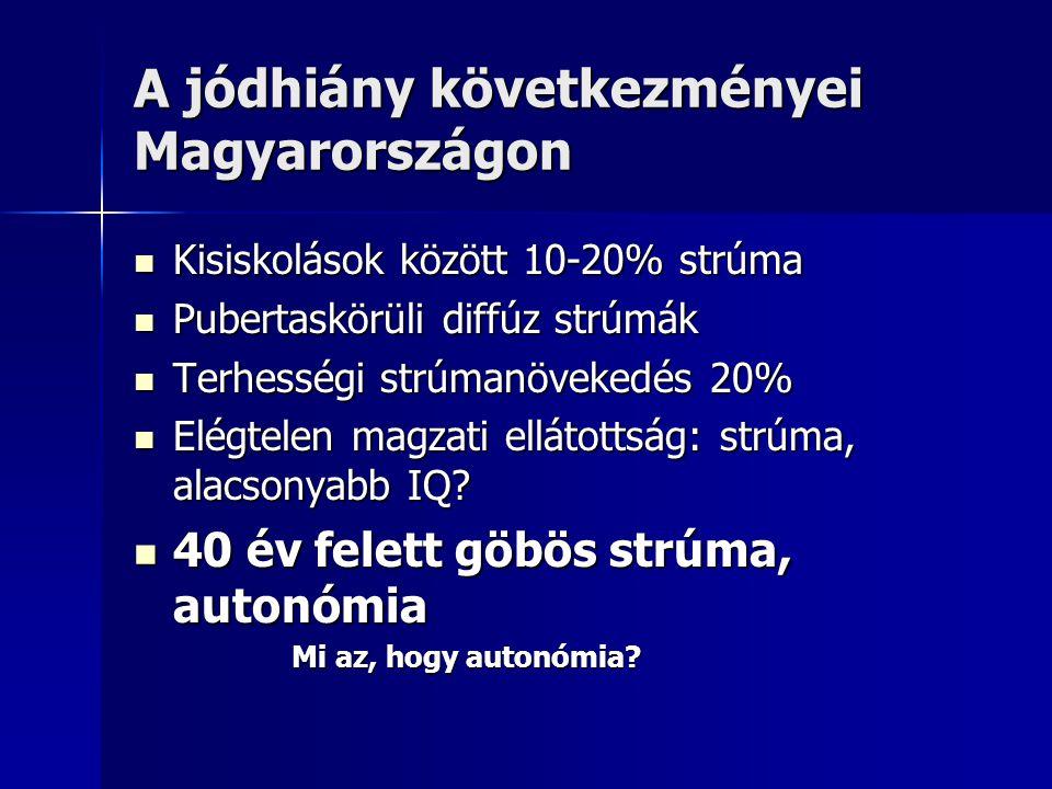 A jódhiány következményei Magyarországon Kisiskolások között 10-20% strúma Kisiskolások között 10-20% strúma Pubertaskörüli diffúz strúmák Pubertaskör