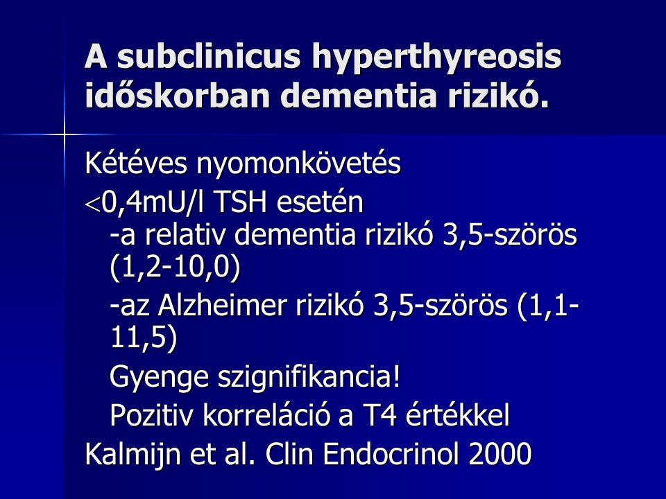 A subclinicus hyperthyreosis időskorban dementia rizikó. Kétéves nyomonkövetés  0,4mU/l TSH esetén -a relativ dementia rizikó 3,5-szörös (1,2-10,0) -