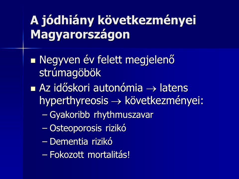 A jódhiány következményei Magyarországon Negyven év felett megjelenő strúmagöbök Negyven év felett megjelenő strúmagöbök Az időskori autonómia  laten