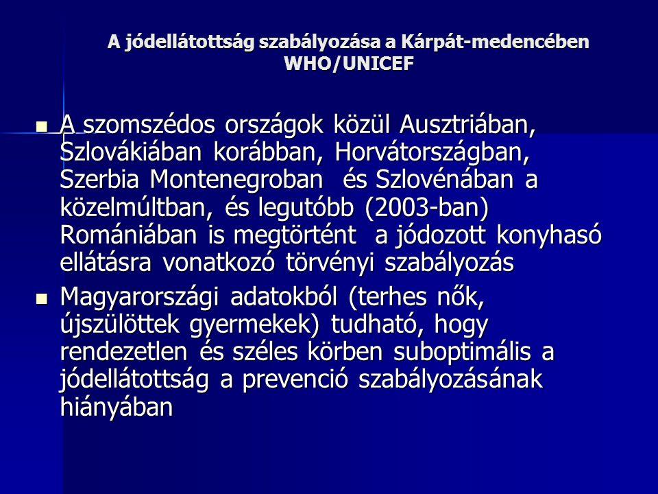 A jódellátottság szabályozása a Kárpát-medencében WHO/UNICEF A szomszédos országok közül Ausztriában, Szlovákiában korábban, Horvátországban, Szerbia