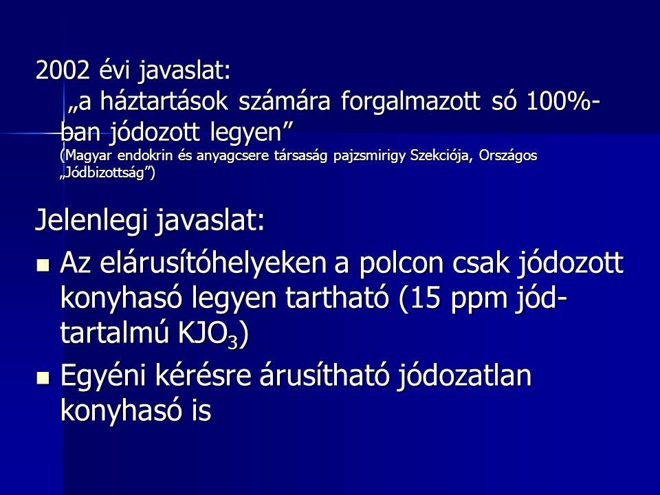 """2002 évi javaslat: """"a háztartások számára forgalmazott só 100%- ban jódozott legyen"""" (Magyar endokrin és anyagcsere társaság pajzsmirigy Szekciója, Or"""