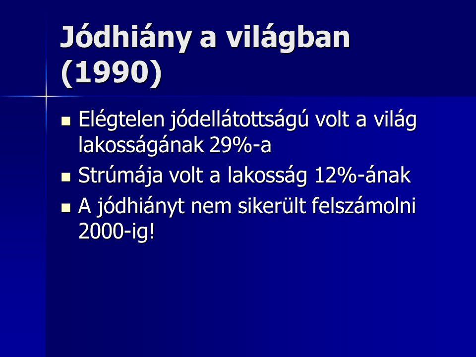 Jódhiány a világban (1990) Elégtelen jódellátottságú volt a világ lakosságának 29%-a Elégtelen jódellátottságú volt a világ lakosságának 29%-a Strúmáj