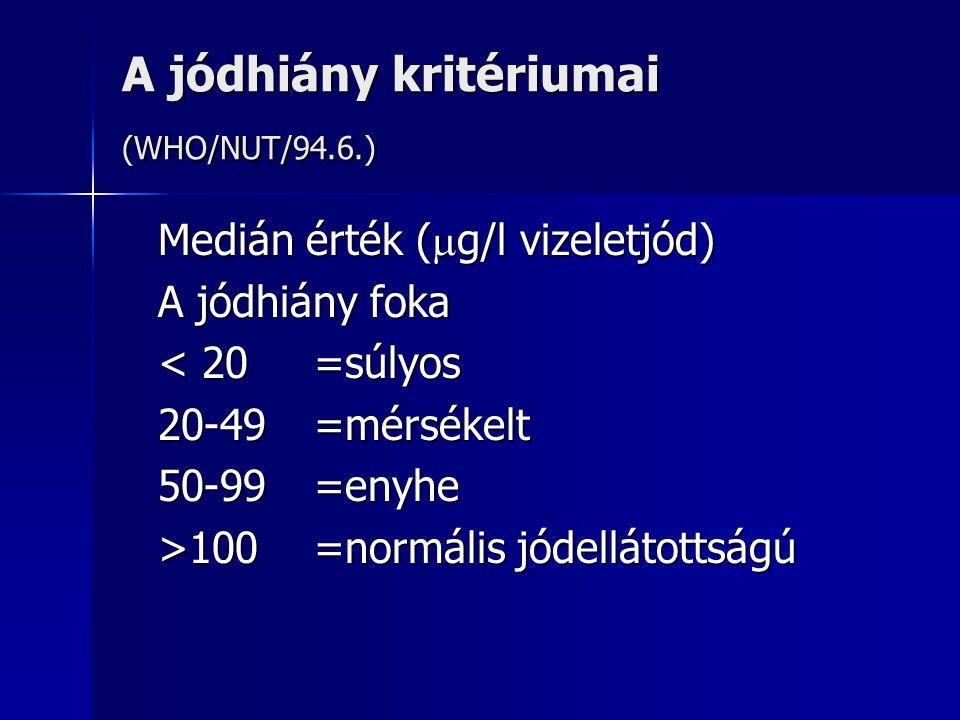 A jódhiány kritériumai (WHO/NUT/94.6.) Medián érték (  g/l vizeletjód) A jódhiány foka < 20 =súlyos 20-49 =mérsékelt 50-99 =enyhe >100 =normális jóde