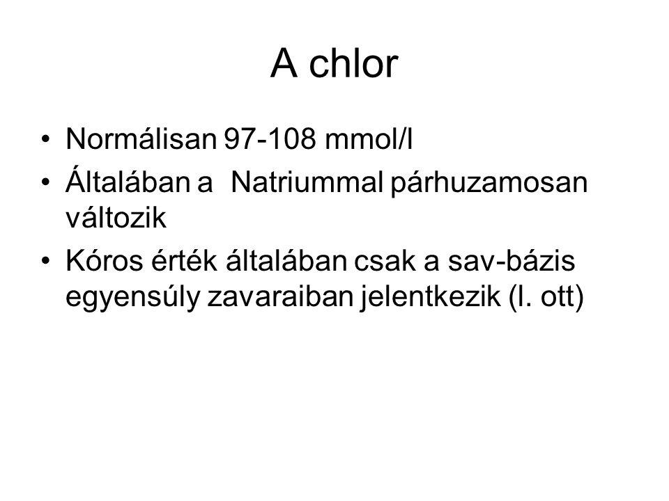 A chlor Normálisan 97-108 mmol/l Általában a Natriummal párhuzamosan változik Kóros érték általában csak a sav-bázis egyensúly zavaraiban jelentkezik