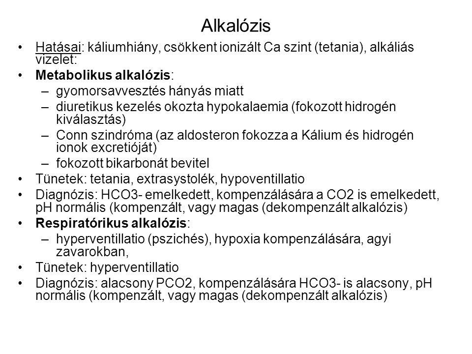 Alkalózis Hatásai: káliumhiány, csökkent ionizált Ca szint (tetania), alkáliás vizelet: Metabolikus alkalózis: –gyomorsavvesztés hányás miatt –diureti