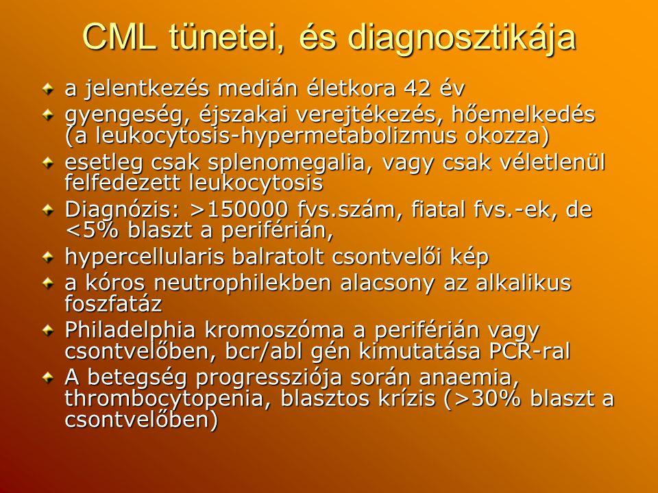 CML tünetei, és diagnosztikája a jelentkezés medián életkora 42 év gyengeség, éjszakai verejtékezés, hőemelkedés (a leukocytosis-hypermetabolizmus oko