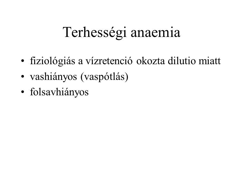 Terhességi anaemia fiziológiás a vízretenció okozta dilutio miatt vashiányos (vaspótlás) folsavhiányos