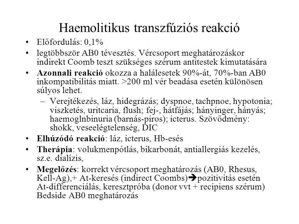 Haemolitikus transzfúziós reakció Előfordulás: 0,1% legtöbbször AB0 tévesztés. Vércsoport meghatározáskor indirekt Coomb teszt szükséges szérum antite