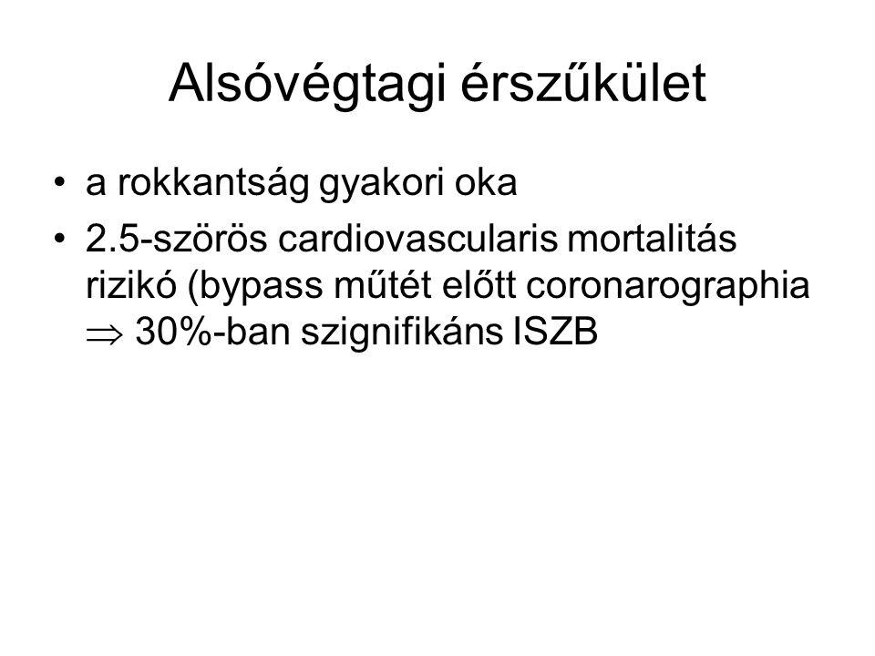 Alsóvégtagi érszűkület a rokkantság gyakori oka 2.5-szörös cardiovascularis mortalitás rizikó (bypass műtét előtt coronarographia  30%-ban szignifiká