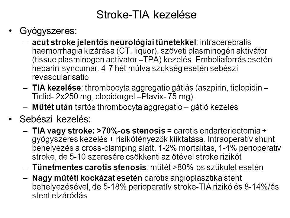 Stroke-TIA kezelése Gyógyszeres: –acut stroke jelentős neurológiai tünetekkel: intracerebralis haemorrhagia kizárása (CT, liquor), szöveti plasminogén