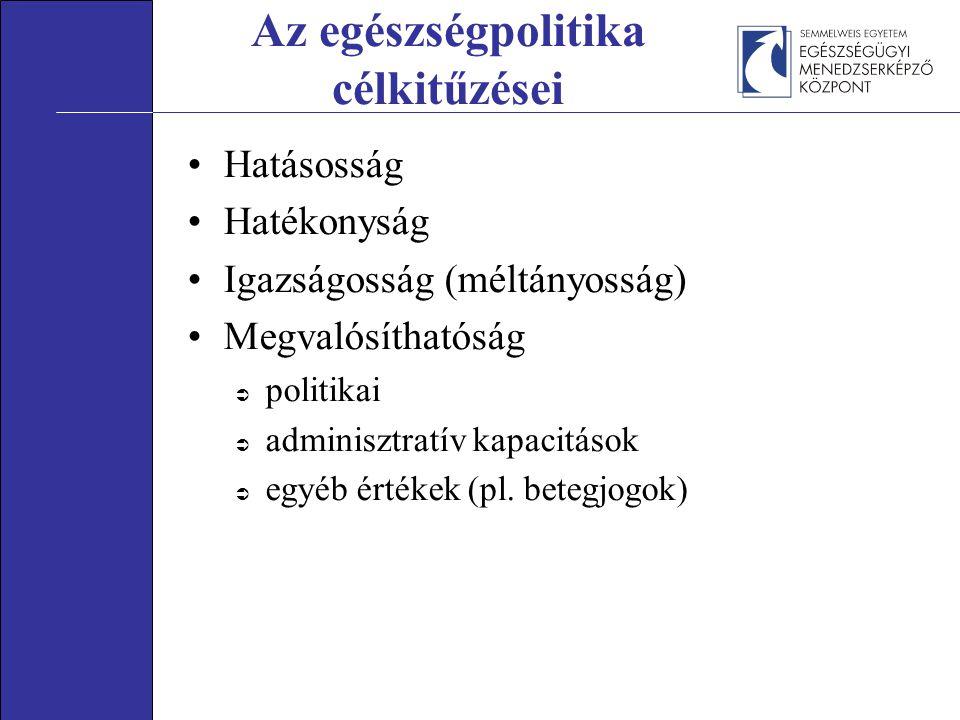 Az egészségpolitika célkitűzései Hatásosság Hatékonyság Igazságosság (méltányosság) Megvalósíthatóság  politikai  adminisztratív kapacitások  egyéb értékek (pl.