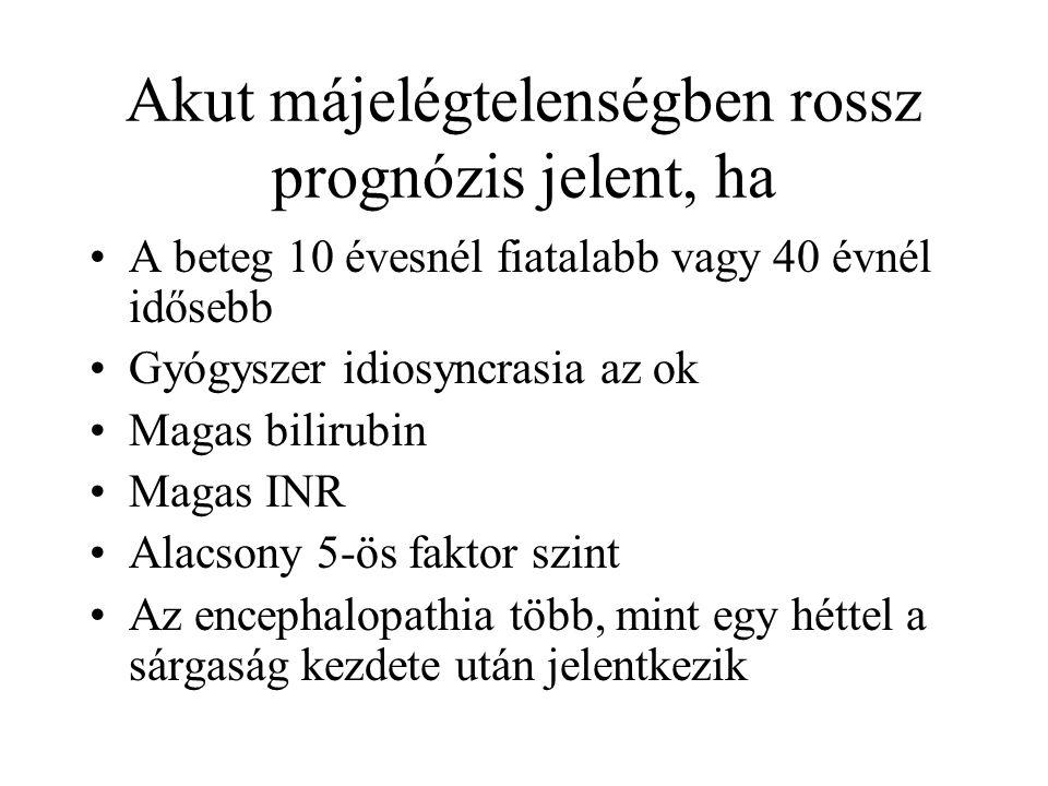 Akut májelégtelenségben rossz prognózis jelent, ha A beteg 10 évesnél fiatalabb vagy 40 évnél idősebb Gyógyszer idiosyncrasia az ok Magas bilirubin Ma