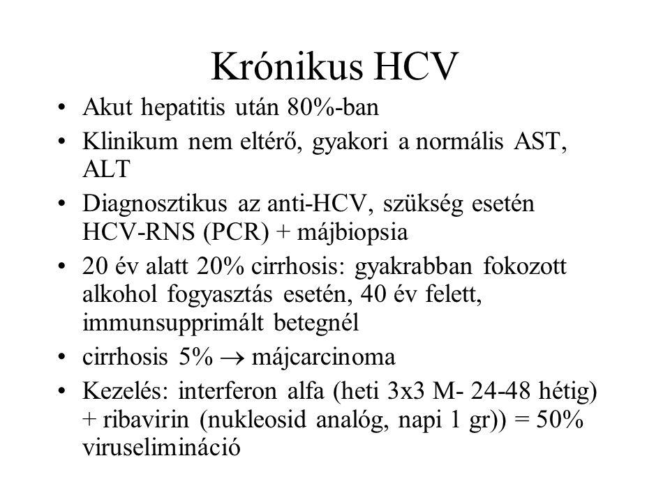 Krónikus HCV Akut hepatitis után 80%-ban Klinikum nem eltérő, gyakori a normális AST, ALT Diagnosztikus az anti-HCV, szükség esetén HCV-RNS (PCR) + má