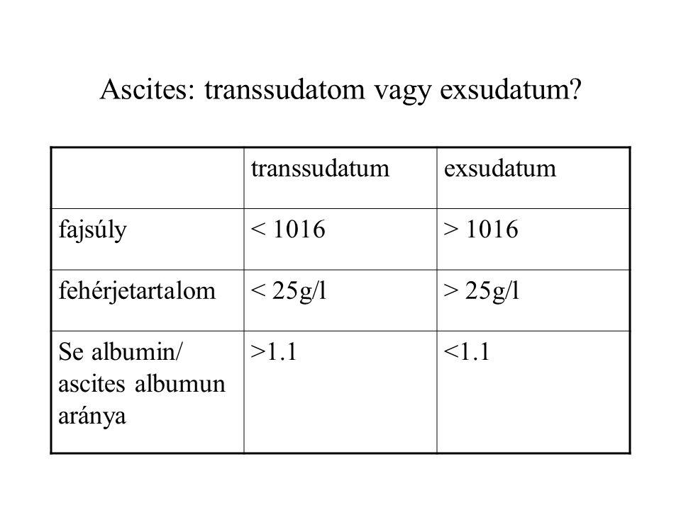 Ascites: transsudatom vagy exsudatum? transsudatumexsudatum fajsúly< 1016> 1016 fehérjetartalom< 25g/l> 25g/l Se albumin/ ascites albumun aránya >1.1<