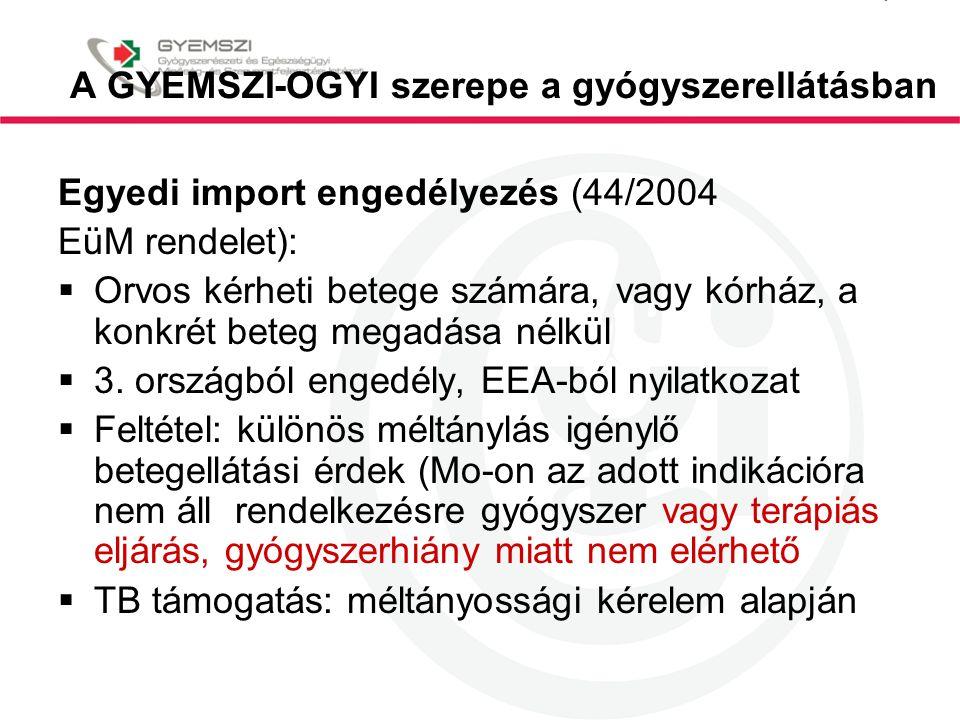 A GYEMSZI-OGYI szerepe a gyógyszerellátásban Egyedi import engedélyezés (44/2004 EüM rendelet):  Orvos kérheti betege számára, vagy kórház, a konkrét