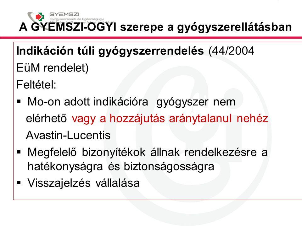 A GYEMSZI-OGYI szerepe a gyógyszerellátásban Indikáción túli gyógyszerrendelés (44/2004 EüM rendelet) Feltétel:  Mo-on adott indikációra gyógyszer ne