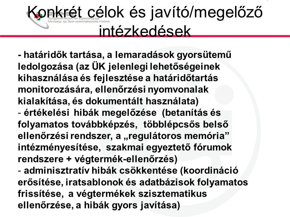 A GYEMSZI-OGYI szerepe a gyógyszerellátásban Forgalomba hozatali engedélytől való eltérés engedélyezése (52/2005 EüM rendelet) 35.