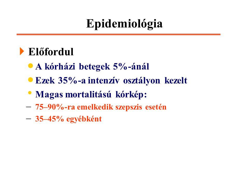 Epidemiológia  Előfordul  A kórházi betegek 5%-ánál  Ezek 35%-a intenzív osztályon kezelt Magas mortalitású kórkép:  75–90%-ra emelkedik szepszis