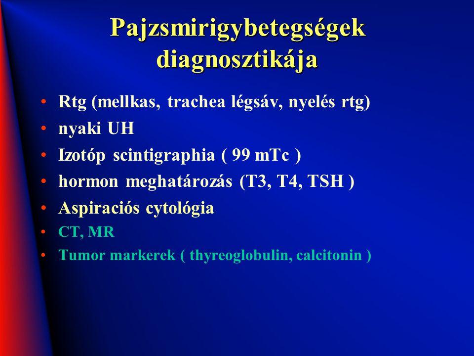 Pajzsmirigybetegségek diagnosztikája Rtg (mellkas, trachea légsáv, nyelés rtg) nyaki UH Izotóp scintigraphia ( 99 mTc ) hormon meghatározás (T3, T4, T