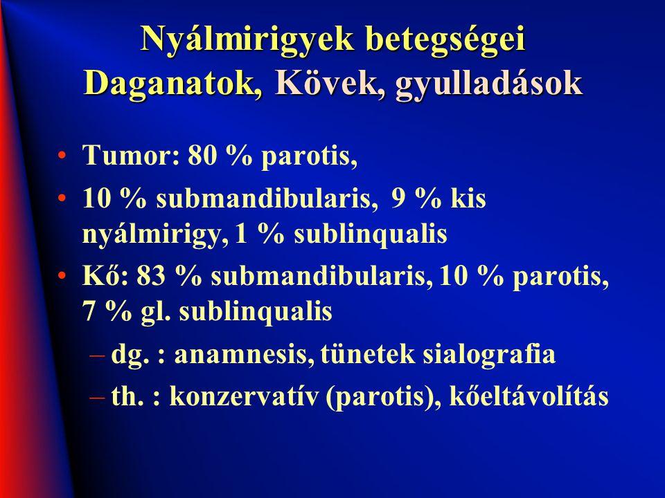 Lágyrészdaganatok Rosszindulatú daganatok Ajakrák ffi/nő 5:1, idősebb korban, th: excisio + irradiatio Pofarák ffi gyakrabban, minél hátrább, annál rosszabb prognosis th: excisio + irradiatio + chemotherápia Nyelvrák th: excisio +chemotherápia