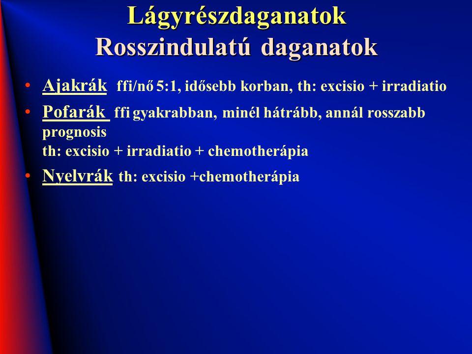 Lágyrészdaganatok Rosszindulatú daganatok Ajakrák ffi/nő 5:1, idősebb korban, th: excisio + irradiatio Pofarák ffi gyakrabban, minél hátrább, annál ro
