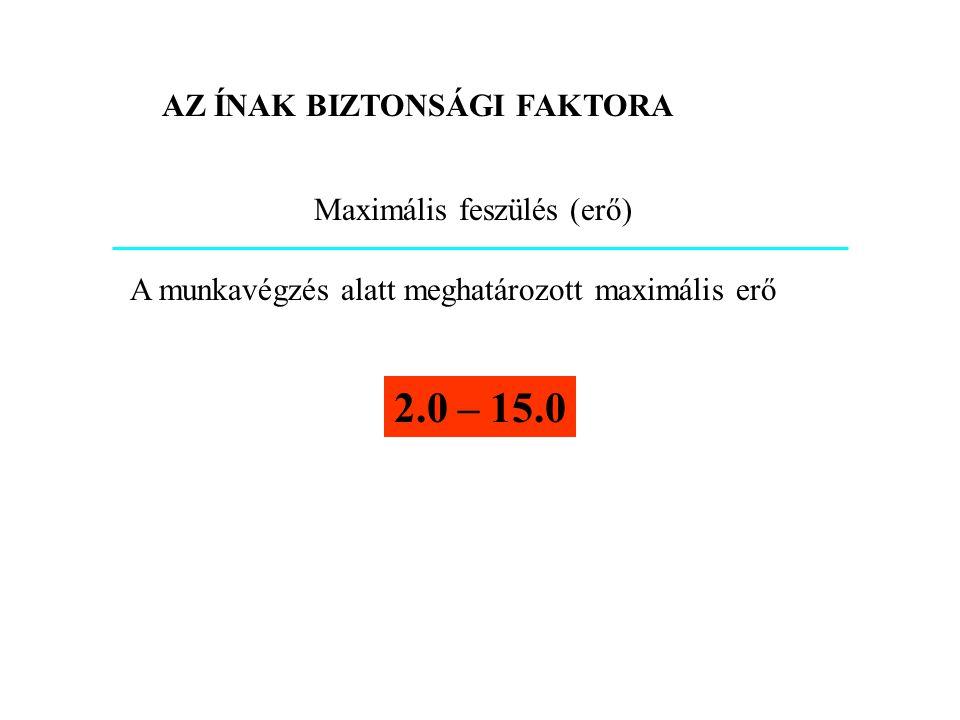 ELASTIKUS (YOUNG) MODULUS E = Δσ Δε -1 Δσ Δε 0,1 – 2,0 GPa