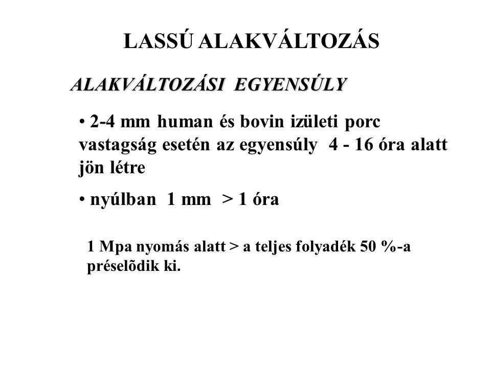 1. KÉTFÁZISÚ LASSÚ ALAKVÁLTOZÁS