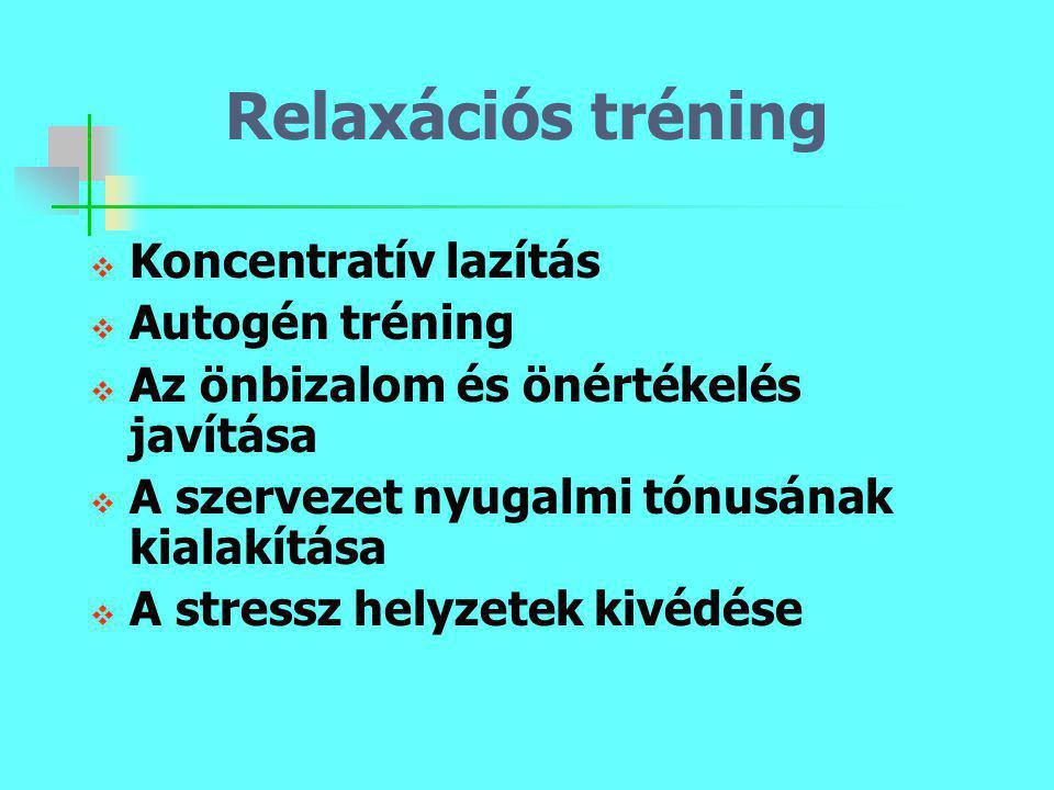 Relaxációs tréning  Koncentratív lazítás  Autogén tréning  Az önbizalom és önértékelés javítása  A szervezet nyugalmi tónusának kialakítása  A st
