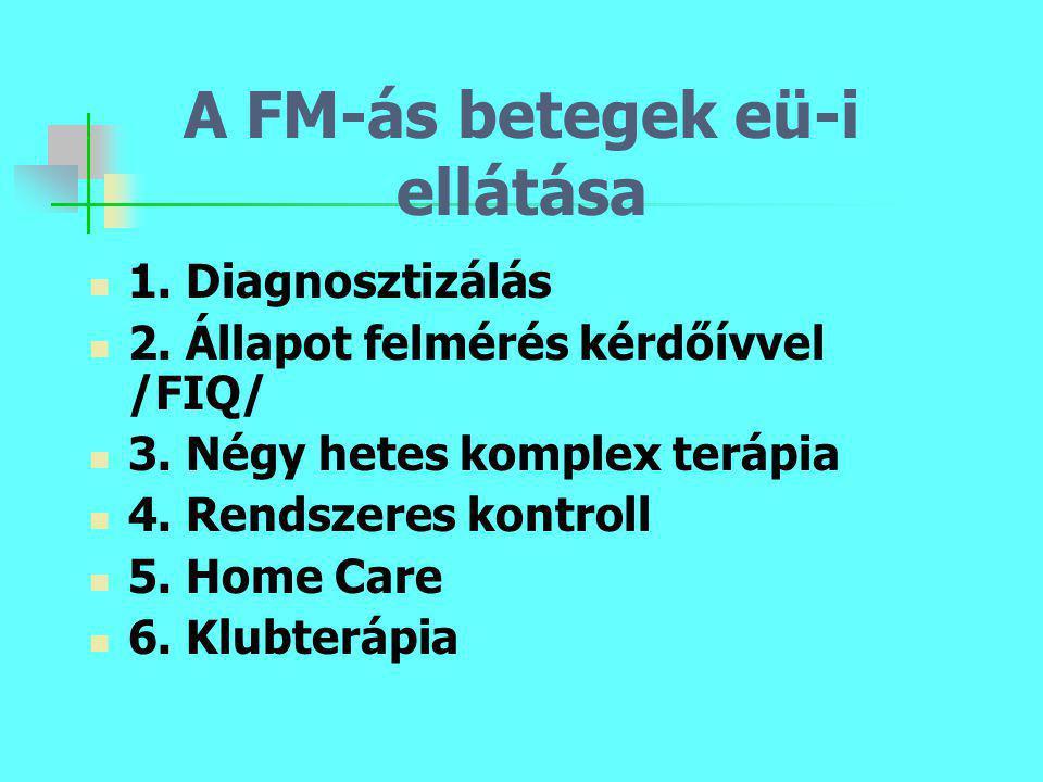 A FM-ás betegek eü-i ellátása 1. Diagnosztizálás 2. Állapot felmérés kérdőívvel /FIQ/ 3. Négy hetes komplex terápia 4. Rendszeres kontroll 5. Home Car