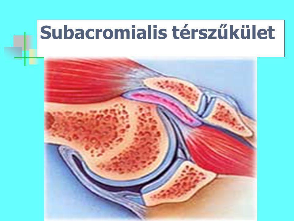Subacromialis térszűkület