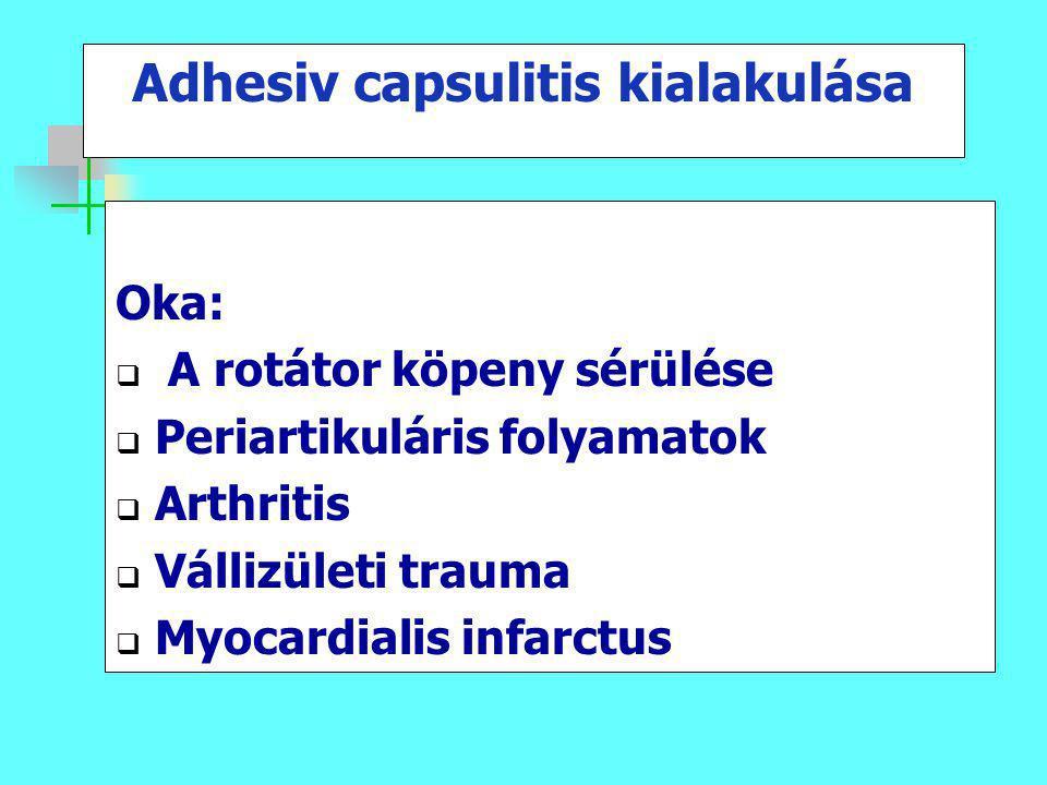 Adhesiv capsulitis kialakulása Oka:  A rotátor köpeny sérülése  Periartikuláris folyamatok  Arthritis  Vállizületi trauma  Myocardialis infarctus