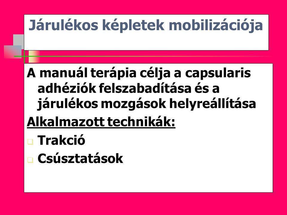Járulékos képletek mobilizációja A manuál terápia célja a capsularis adhéziók felszabadítása és a járulékos mozgások helyreállítása Alkalmazott techni