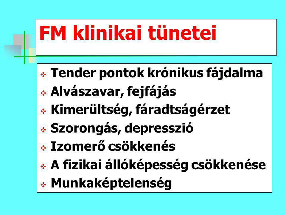 FM klinikai tünetei  Tender pontok krónikus fájdalma  Alvászavar, fejfájás  Kimerültség, fáradtságérzet  Szorongás, depresszió  Izomerő csökkenés