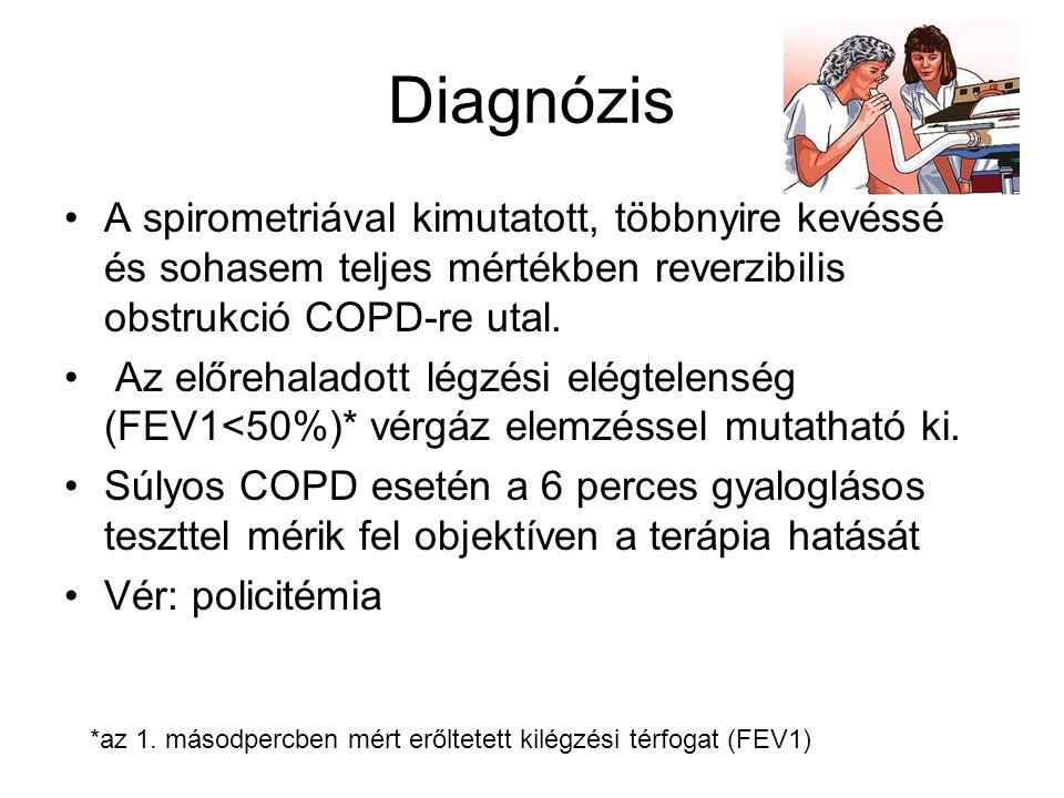 Terápia Dohányzás elhagyása (passzív is!) Inhalációs aerosolok: –Antikolinerg (ipratropium) –Béta adrenerg agonisták (albuterol) –Kortikoszteroid (Ca!) Oxigénterápia Légzésrehablitáció Dietoterápia
